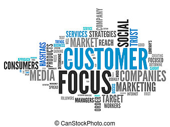 Word Cloud Customer Focus - Word Cloud with Customer Focus...