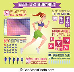 Woman running with earphones. Weight loss, fitness, diet...
