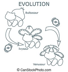 Set of images: the evolution of pokemon.