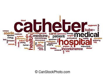 Catheter word cloud concept