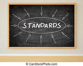 Standards - 3d render illustration of text on black...