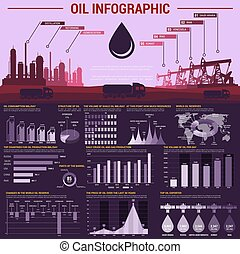 Oil industry infographic poster template - Oil industry...