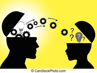 Knowledge Transfer - Knowledge or ideas transfer between...