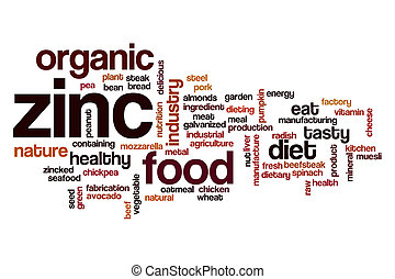 Zinc word cloud concept