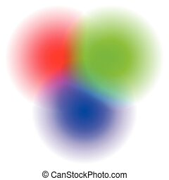 Transparent RGB circles blended - RGB color space