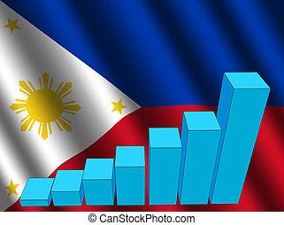 graph on Filipino flag - bar chart and rippled Filipino flag...