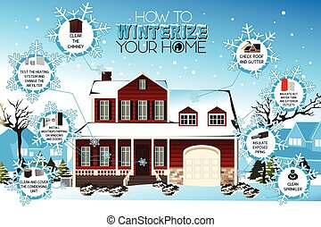 Infographic on how to winterize your home - A vector...