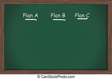 Making a backup plan - Green chalkboard with plan lists and...