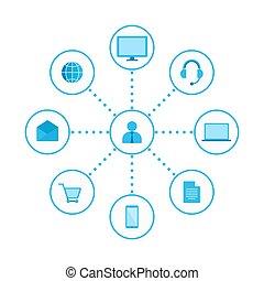 Omni, Multi Channel E-Commerce, - Vector graphics, flat...