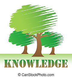 Knowledge Trees Indicates Reforestation And Know How -...