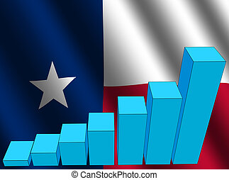 graph and Texan flag - bar chart and rippled Texan flag...