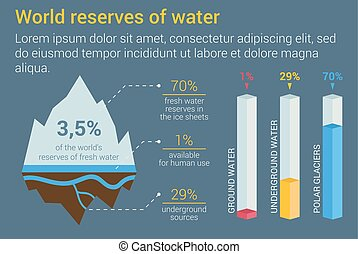 Iceberg and underground fresh water reserves infographic...