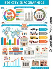 Bid City Infographics - Bid city infographics with world map...