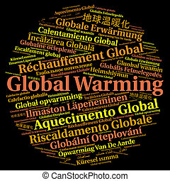 Global warming in different languages word cloud