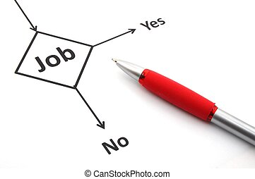 job work employment or unemployment concept with flowchart...
