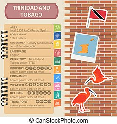 Trinidad and Tobago infographics, statistical data, sights...