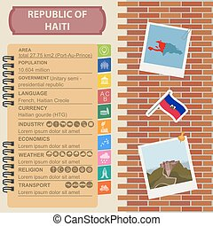Haiti infographics, statistical data, sights Citadel...