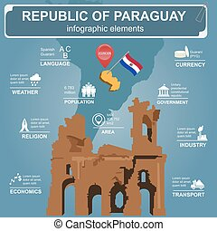 Paraguay infographics, statistical data, sights. Ruinas de...