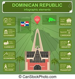 Dominican republic infographics, statistical data, sights St...