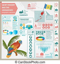 Saint Vincent and the Grenadines infographics, statistical...