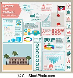 Antigua and Barbuda infographics, statistical data, sights...