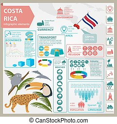 Costa Rica infographics, statistical data, sights dolphins,...