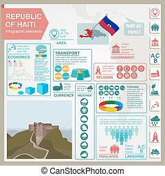 Haiti infographics, statistical data, sights. Citadel...