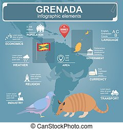 Grenada infographics, statistical data, sights. Antillean...