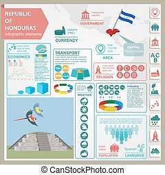 Honduras infographics, statistical data, sights Copan...