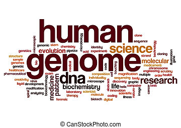 Human genome word cloud concept