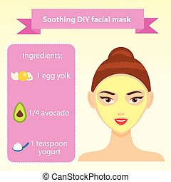 Young woman with facial mask vector illustration. Recipe of soothing mask for dry skin