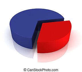 pie chart concept 3d illustration - pie chart 3d...