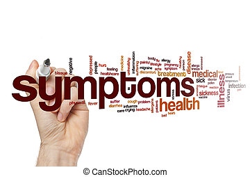 Symptoms word cloud concept