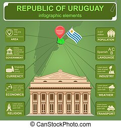 Uruguay infographics, statistical data, sights. Theater...