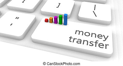 Money Transfer as a Fast and Easy Website Concept