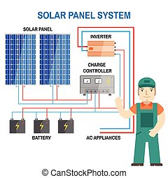Solar panel system. Renewable energy concept. Simplified...