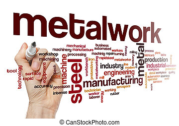 Metalwork word cloud concept