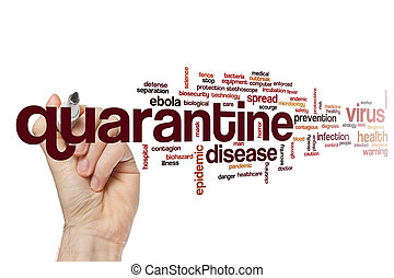 Quarantine word cloud concept