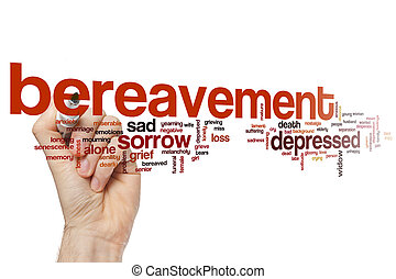 Bereavement word cloud concept