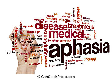 Aphasia word cloud concept - Aphasia word cloud