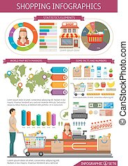 Shopping Infographics Template