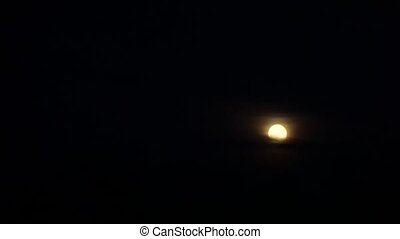 The movement of the moon in the night sky - the movement of...