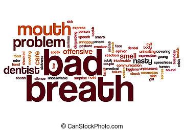 Bad breath word cloud concept