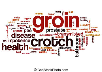 Groin word cloud concept