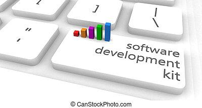 Software Development Kit or SDK as Concept