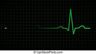 EKG or ECG line in green - EKG or ECG line showing constant...