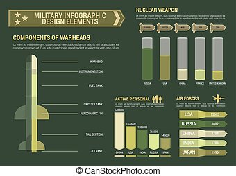Military and army infographics design elements - Military...