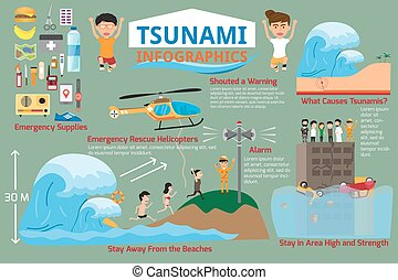 Tsunami with survival infographic elements Detail of danger...
