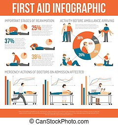 First Aid Techniques Guide Infographic Poster - First aid...