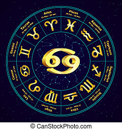 Gold sign of Zodiac  Cancer in circle. Vector illustration
